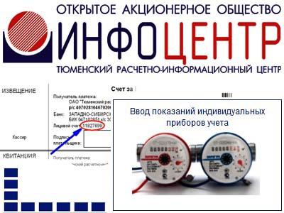 передать показания счетчиков воды в тюмени телефон белье термобелье может