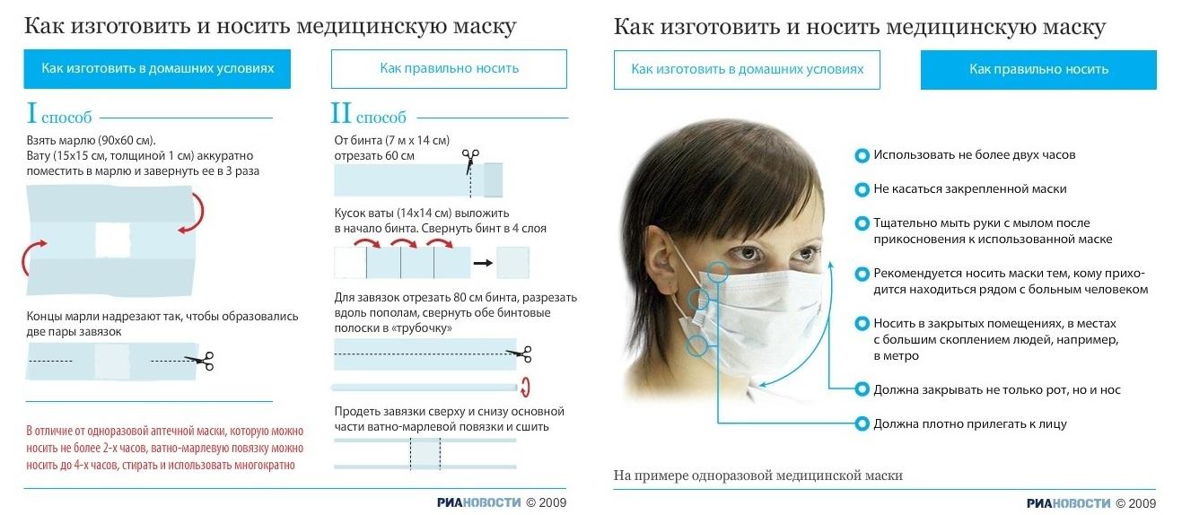 Как правильно одевать маску медицинскую какой стороной